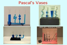 Concept Pascal&#39;s Law