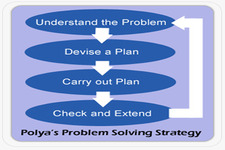 Concept Problem Solving Plan, Mental Math