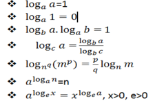 Concept Properties of Logarithms