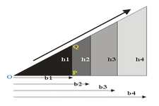 Concept Proportions to Find Base b