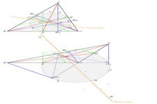 Concept Proportions with Angle Bisectors