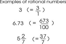 Concept Rational Numbers in Applications