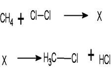 Concept Reactants and Products