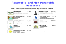 Concept Renewable and Nonrenewable Resources