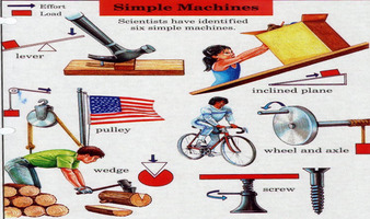Concept Simple Machines