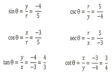 Concept Six Trigonometric Functions and Radians