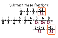 Concept Subtraction of Fractions
