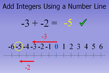 Concept Sums of Integers on a Number Line