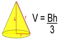 Concept Surface Area and Volume of Cones
