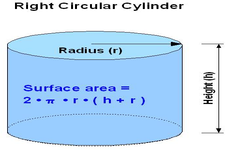 Concept Surface Area and Volume of Cylinders