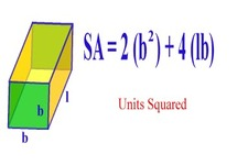 Concept Surface Area and Volume of Prisms