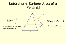 Concept Surface Area and Volume of Pyramids