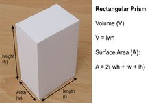 Concept Surface Area of Rectangular Prisms