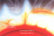 Concept Surface Features of the Sun