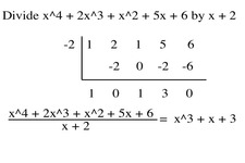 Concept Synthetic Division of Polynomials