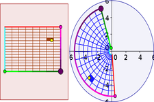 Concept Transformations of Polar Graphs