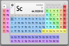 Concept Transition Metals