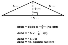 Concept Triangle Area