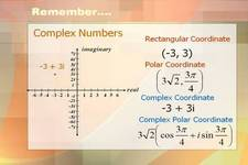 Concept Trigonometric Form of Complex Numbers