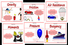 Concept Types of Forces