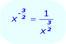 Concept Zero, Negative, and Fractional Exponents